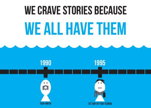 We crave stories